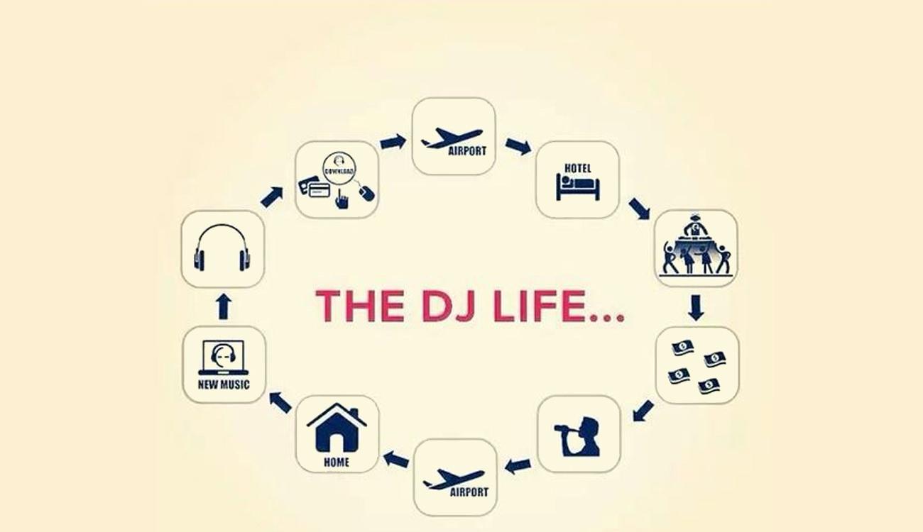 La complicada vida de los Dj's