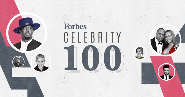 Calvin Harris y The Chainsmokers en el Top 100 de Forbes